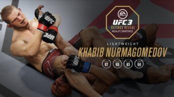 Нурмагомедов, Волков и еще пять россиян. Все о бойцах и их рейтинге в EA Sports UFC 3