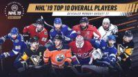 Овечкин – 3-й, Кучеров – 6-й. Восемь россиян вошли в Топ-50 сильнейших хоккеистов NHL 19