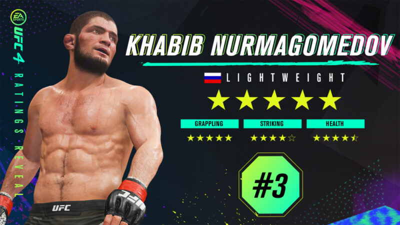 Нурмагомедов – 3-й, Ян – 19-й. Стали известны имена 50 сильнейших бойцов видеоигры EA Sports UFC 4